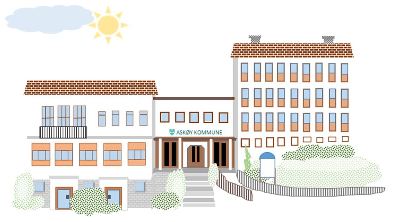 Rådhuset i Askøy kommune